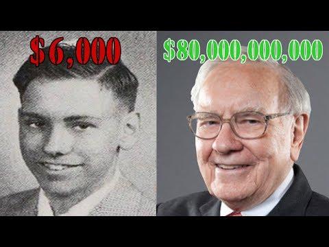 The Truth about Warren Buffett's Wealth