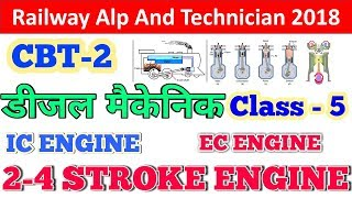 Topic cover in this video 1)Diesel mechanic preparation 2)Railway a...