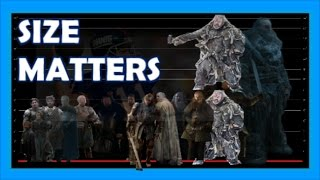 Top 10 tallest characters in a game of thrones (asoiaf bonus)