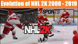 History/Evolution of NHL 2K (2000-2019)