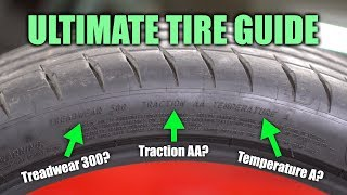 the-ultimate-guide-to-tire-sidewalls-how-good-are-your-tires