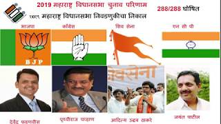 Maharashtra & Haryana Election Results Update 2019 | Vidhan Sabha Election Results 2019