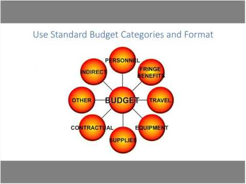 Justice and Mental Health Collaboration Program Budget Webinar