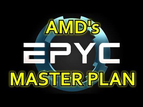 An Epyc Master Plan