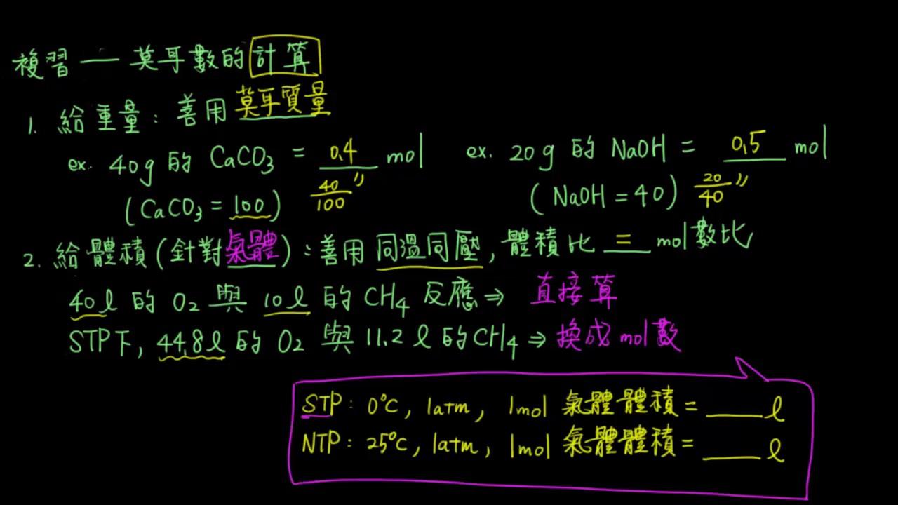 3-3.1_化學計量16_莫耳數計算回顧 - YouTube