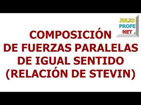 41. COMPOSICIÓN DE FUERZAS PARALELAS DE IGUAL SENTIDO (RELACIÓN DE STEVIN)