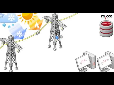 Temperature and Ice Accretion monitoring on overhead transmission lines