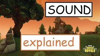 Fortnite BR - Sound explained (Guide)