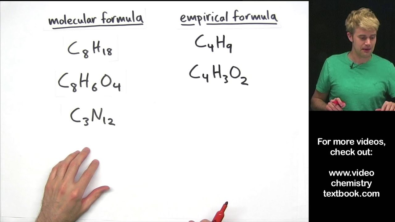 Writing Empirical Formula Practice Problems - YouTube