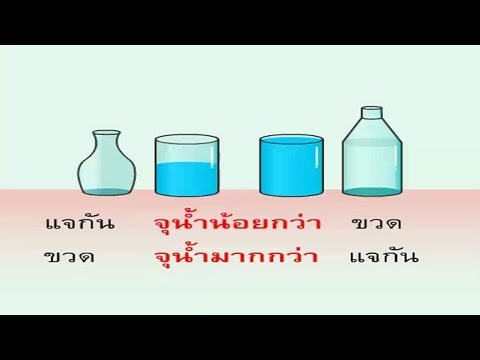 การเปรียบเทียบความจุ คณิตศาสตร์ ป.1