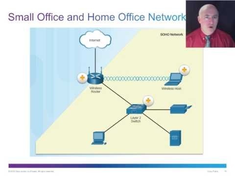 NTEC 225 Chapter 1 Lecture Video - Modern Network Security Threats