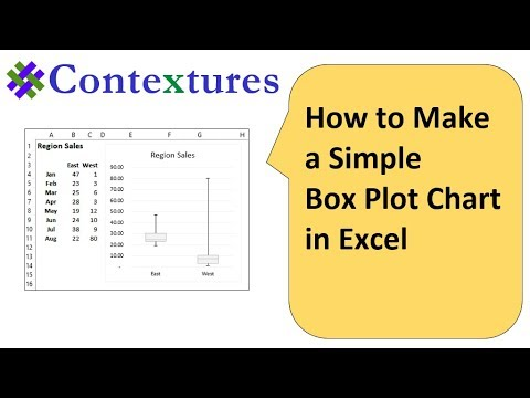 Create a Simple Box Plot - Box and Whisker Chart - in Excel - YouTube