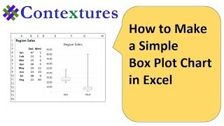 Create a Simple Box Plot - Box and Whisker Chart - in Excel