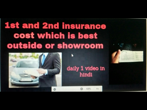 RENAULT KWID 1st and 2nd insurance cost. Which is best showroom or outside CHAPTER-27 (hindi ,urdu)