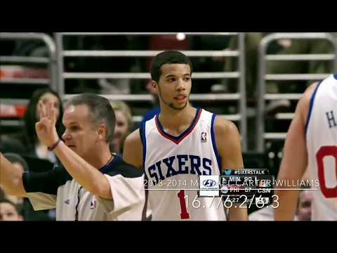 2000-2017 NBA Rookie Of The Year Winners, Stats And Plays