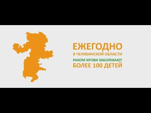 Отзывы о работе в банке «Сбербанк России» |