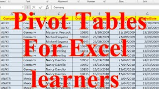 Part 1- A 10 minute Excel learners guide to the creation and basic use of Pivot Tables