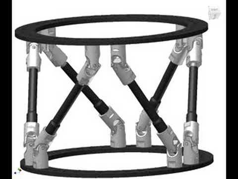 Taylor Spatial Frame - rotation and translation kinematics - YouTube