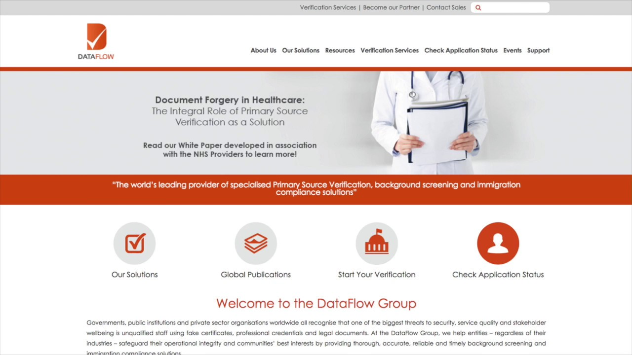 Qatar Council for Healthcare Practitioners – Dataflow Group