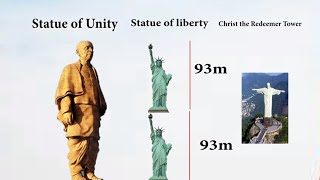 Statue of Unity Largest Statue in The World | दुनिया की सबसे ऊंची मूर्ति