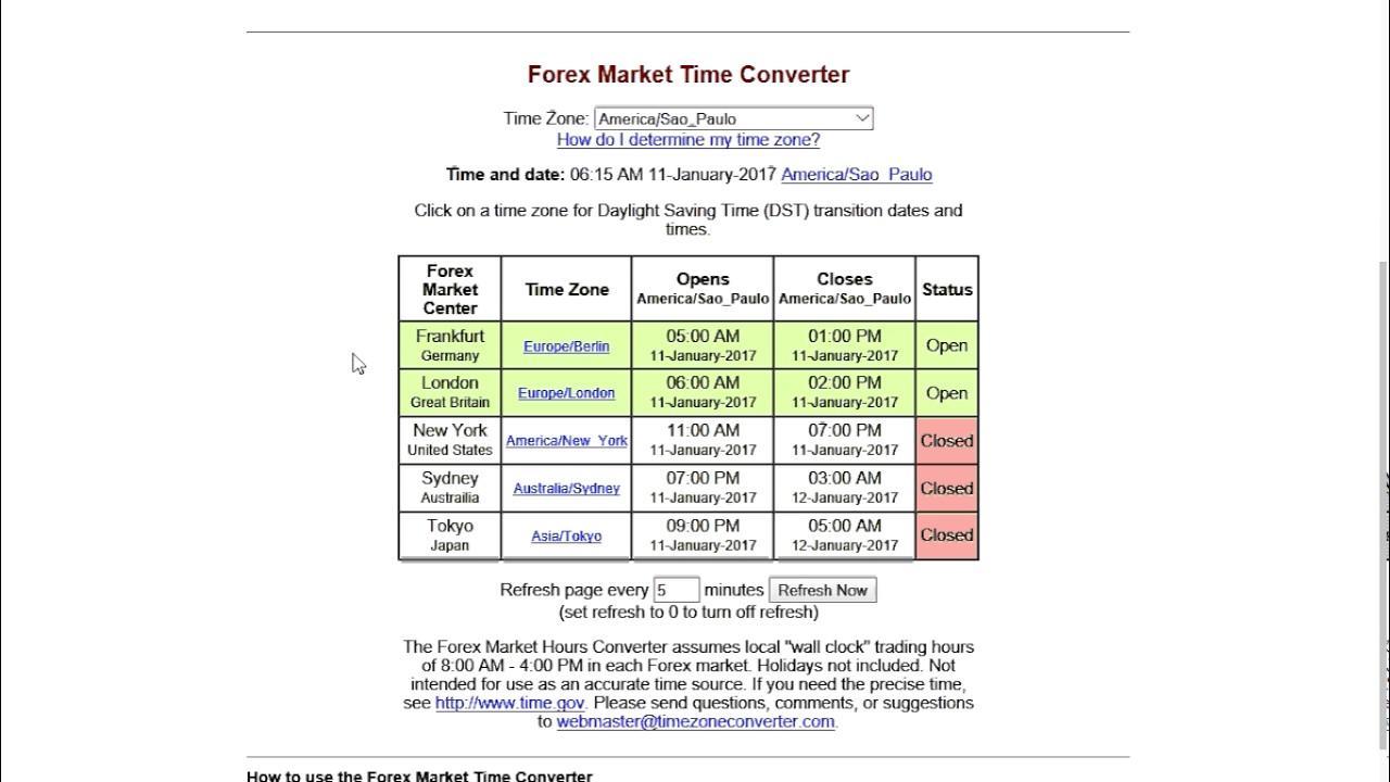 Abertura de mercado forex