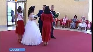 Любовь в цифрах  В Иркутской области на тысячу браков приходится больше пятисот разводов