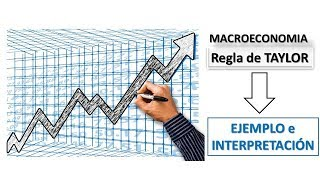 MACROECONOMIA - Regla de TAYLOR (Politica Monetaria)