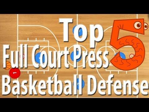 Top 5 Basketball Full Court Press Defense Plays