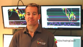 Trading using the KISS method – with Andrew Mitchem
