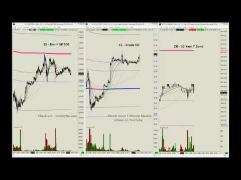 Minute Market (LIVE) 10.19.16 Globex