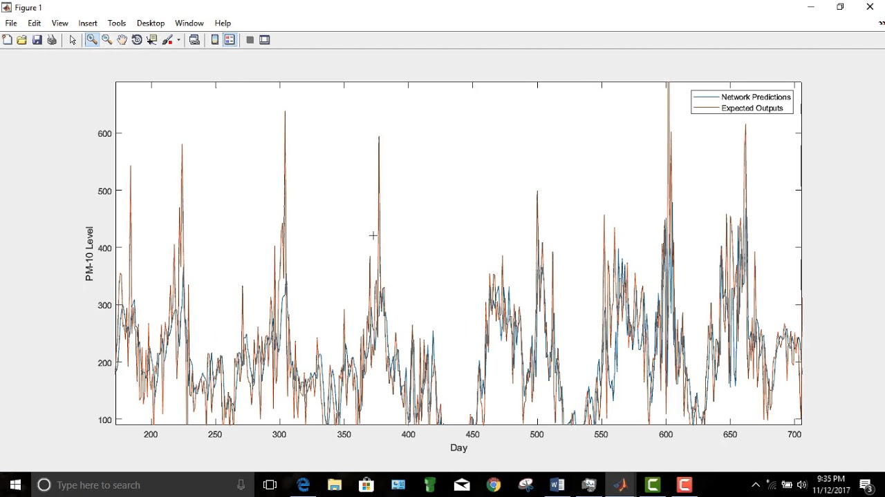 Delhi Pollution- One day Ahead PM10 Level Prediction using Artificial  neural network with MATLAB