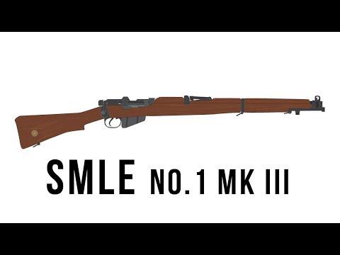 SMLE MKIII & SMLE MKIII*