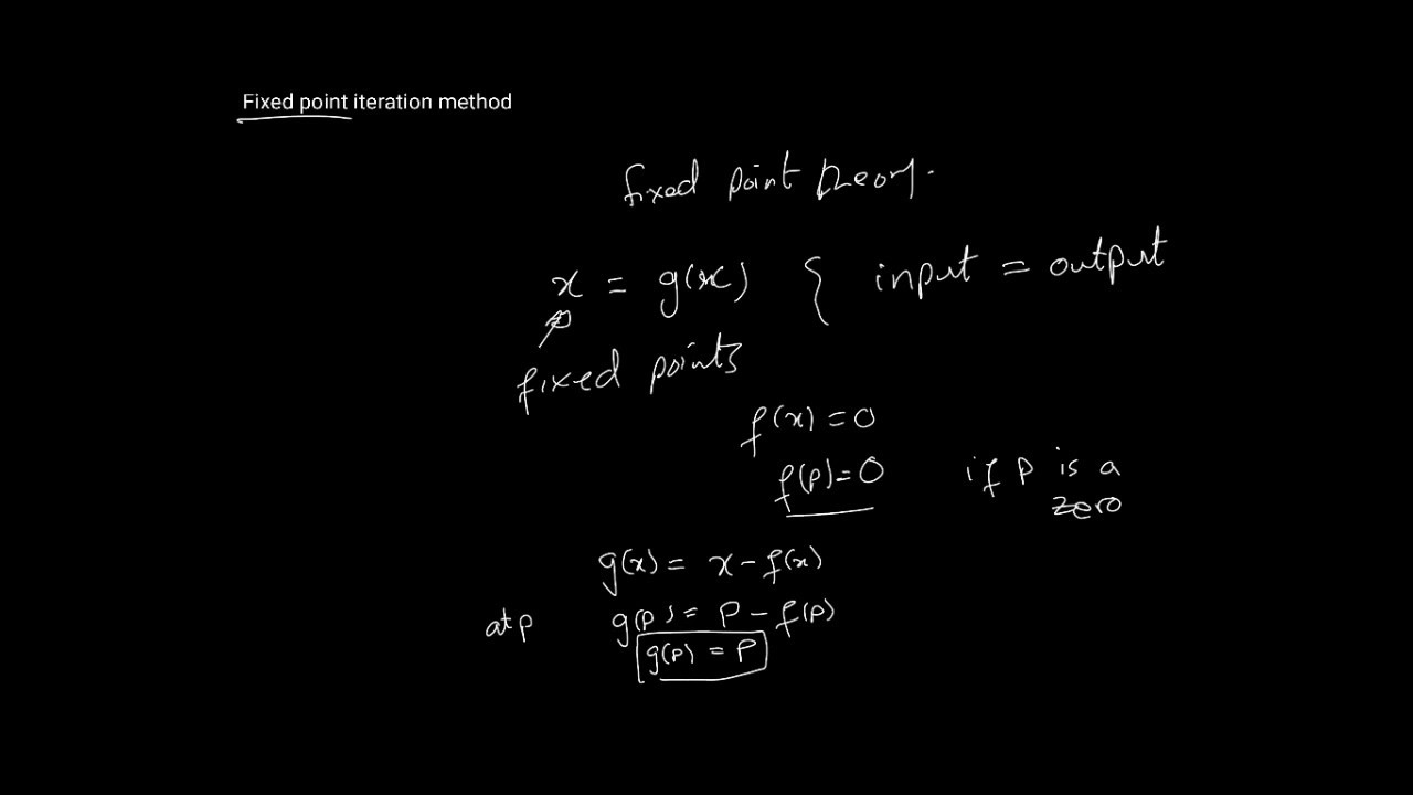 Fixed point iteration method - idea and example