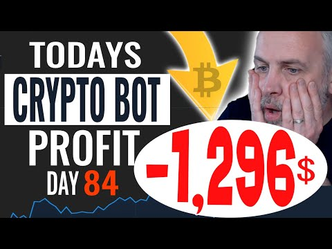Day 84 Bitcoin Trading Bot Results