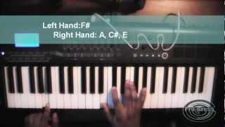 Ginuwine: Stingy - Piano tutorial [B.E.C Classic]