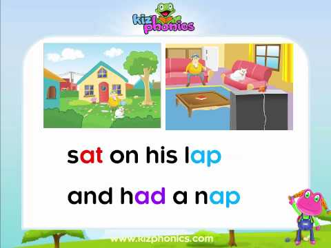 Short Vowel 'A', Word Family Phonics Song - Man & Cat