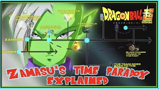 Dragon Ball Super Timelines Explained: A Simplified Analysis of Zamasu's Time Paradox