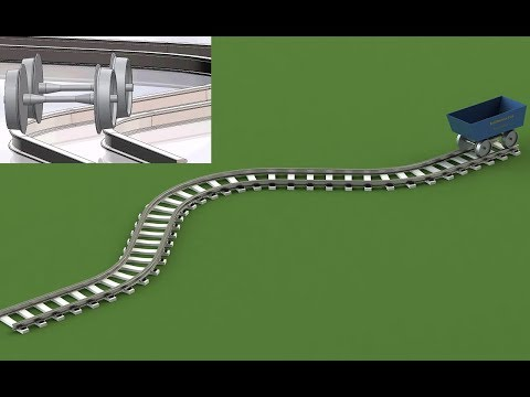 How Train Takes Turn/Moves on curved track and basic design of the train Wheel & Track