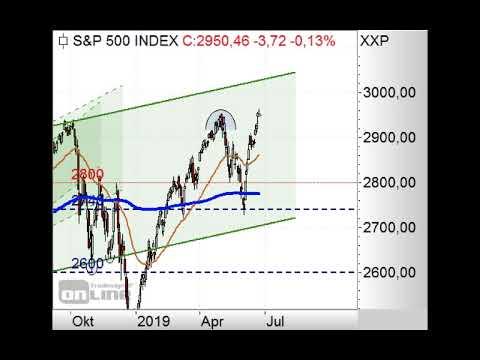 S&P500 mit Kurs auf 2.900 Punkte? - Chart Flash 24.06.2019