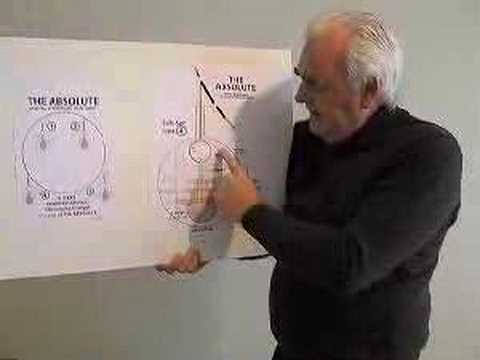 Kabbalah, the Tree of Life topologically explained