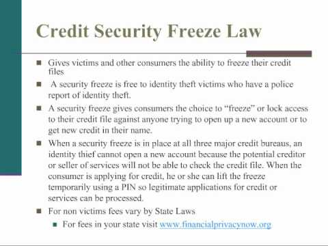 Identity Theft Prevention Personal Finance Course