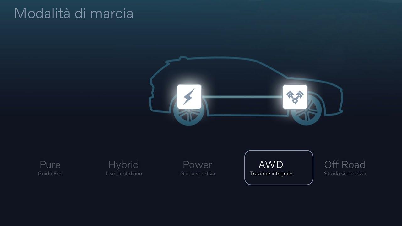 Tutorial Volvo PLUG-IN HYBRID Utilizzo delle modalità di guida Modelli XC90 XC60 V90 S90 V60 S60