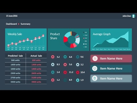 Animated Flat Sales Dashboard for PowerPoint - SlideModel