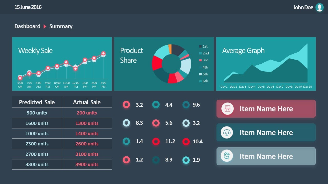 animated flat sales dashboard for powerpoint