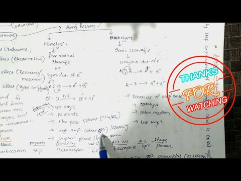 Detailed discussion of REACTION MECHANISM | ORGANIC CHEMISTRY | PART-1 | through Allen Notes