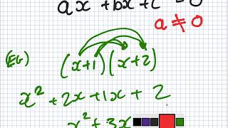 Maths for Science | 1819 Intake 1 | Lesson | Factorizing Quadratics