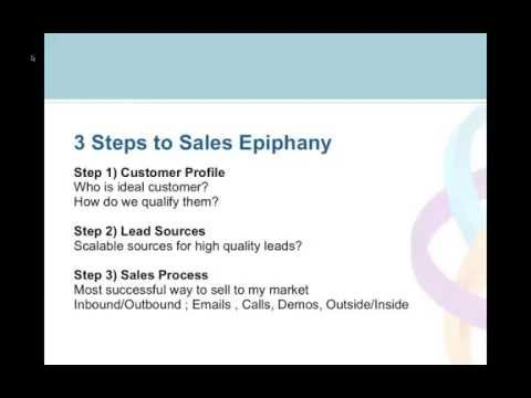 Sales Hacking Course 101