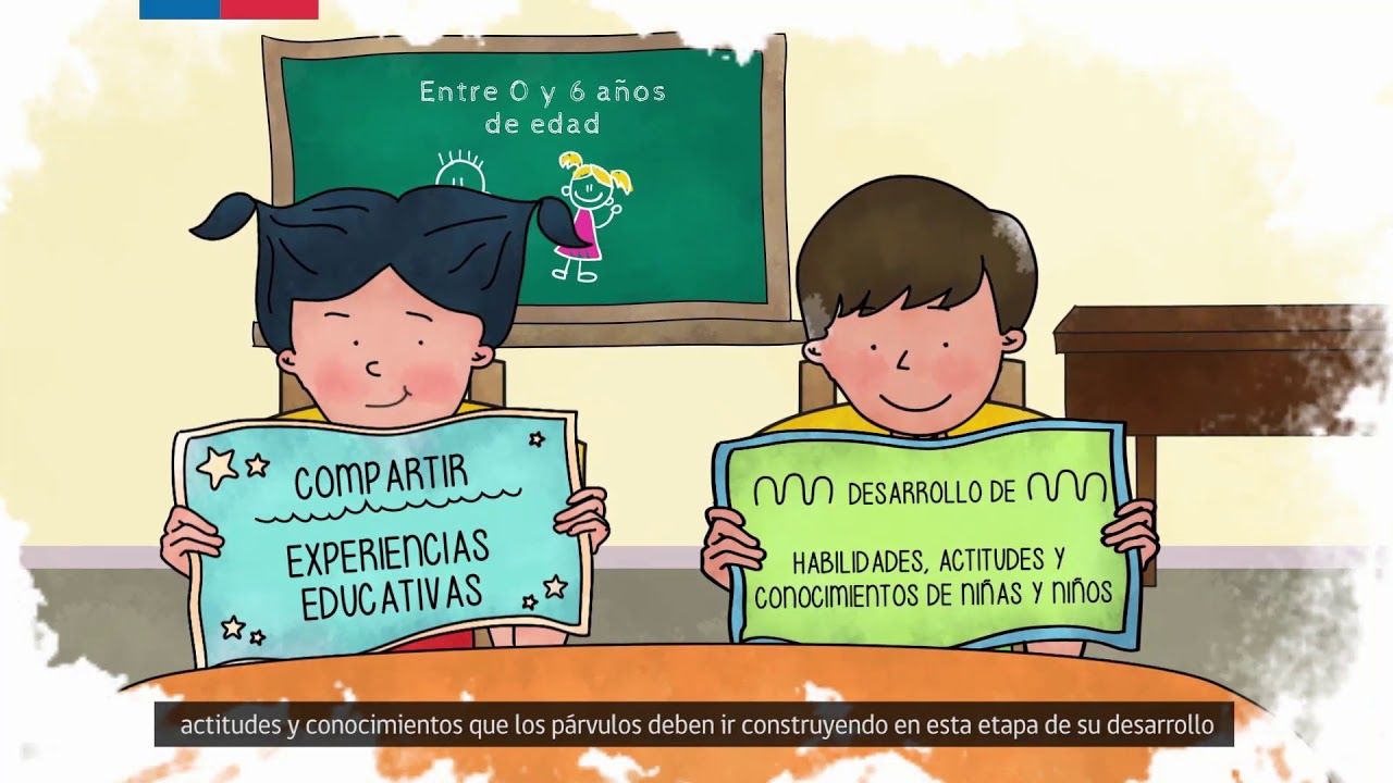 Bases Curriculares de la Educación Parvularía - YouTube