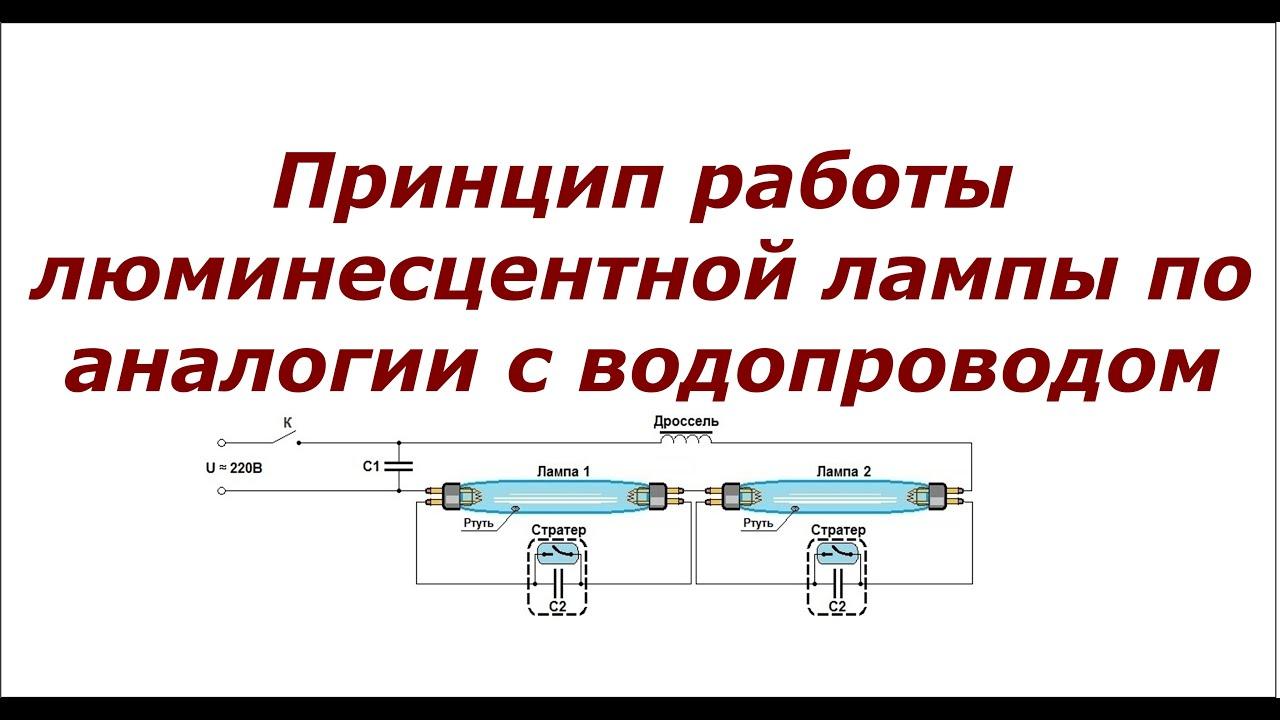 Как работает люминесцентная лампа по аналогии с водопроводом.