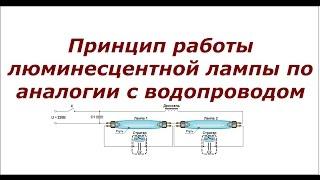 Как работает люминесцентная лампа по аналогии с водопроводом.(, 2016-01-14T05:00:00.000Z)
